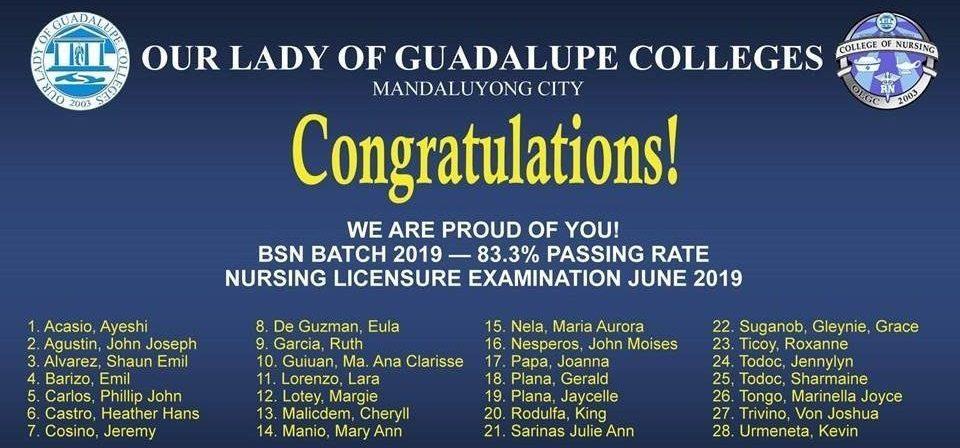 Nursing Licensure Examinations - June 2019